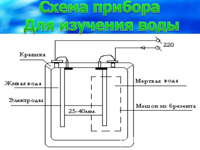 Схема прибора Для изучения