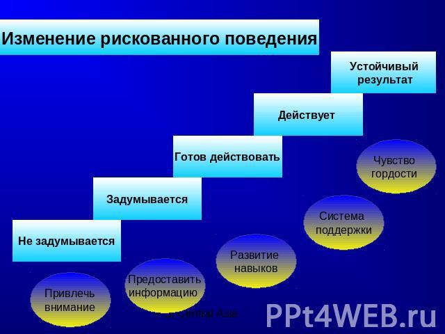 strategicheskoe-planirovanie-riskovannogo-g-seksualnogo-povedeniya
