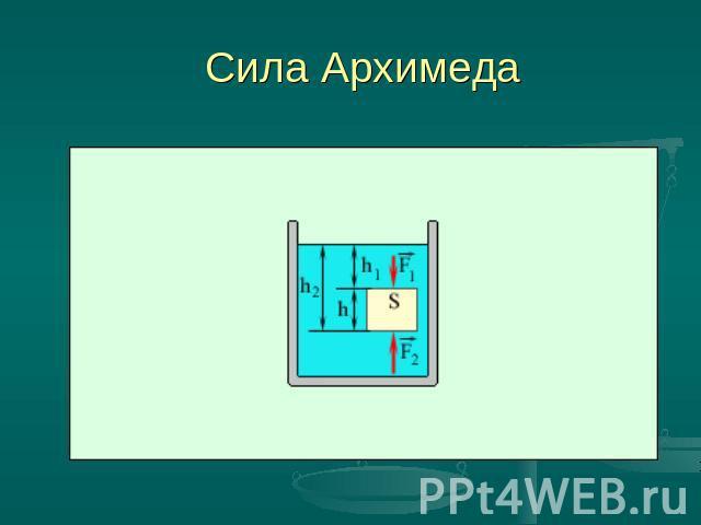Презентация На Тему Сила Архимеда 7 Класс