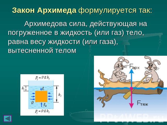 Презентация На Тему Сила Архимеда 7 Класс Физика