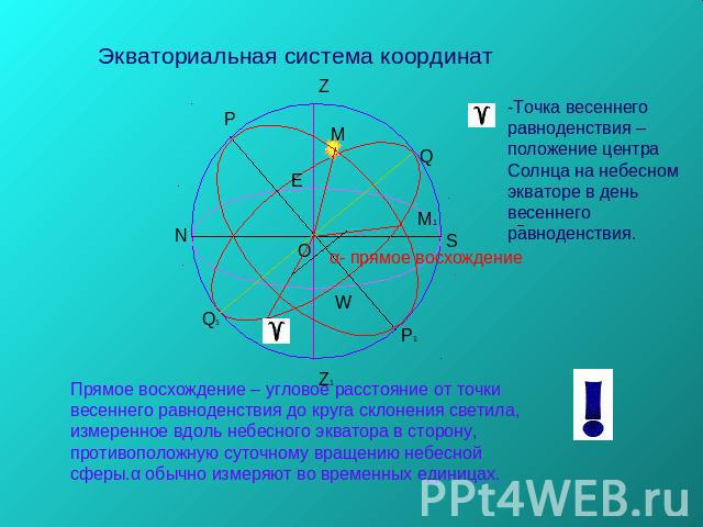 Система координат связанная с солнцем