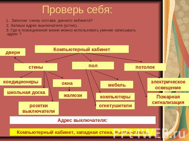 Продажа МКПП Ремонт КПП Ремонт Коробки Передач в СПб