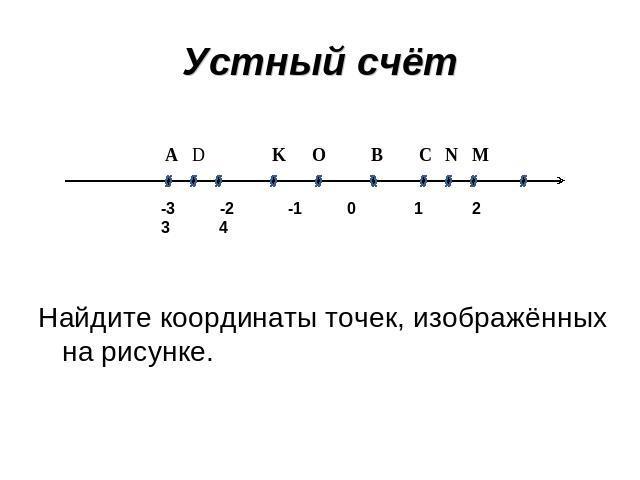 Найди координаты точек изображенных на рисунке 2