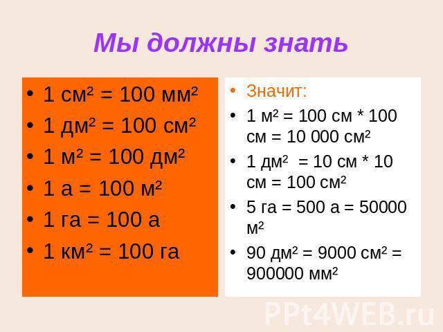 Презентация по математике параллелепипед и его объем - скачать cлайд 7 500