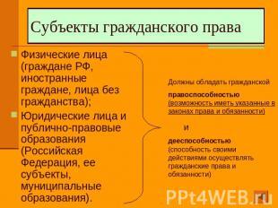 Объекты Гражданского Права Презентация Скачать