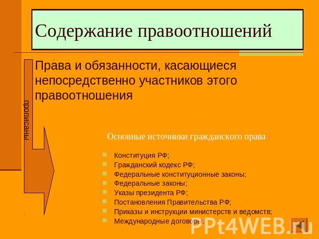 Обществознание 7 Класс скачать PDF