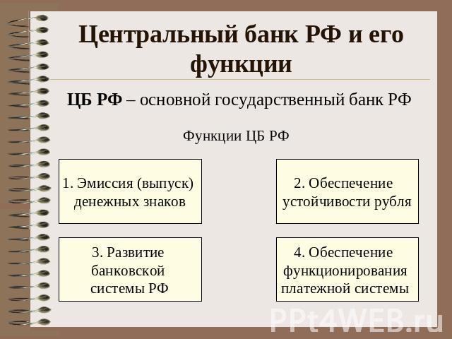 Презентация На Тему Учет Кредитов И Займов