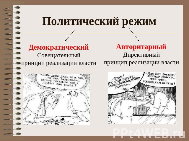 Сша В 1920 1930 Е Гг Демократические Страны Европы В 1930