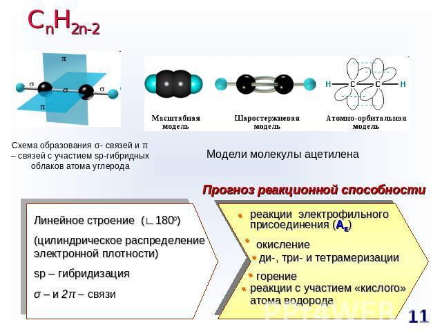 Строение атома углерода схема фото 454