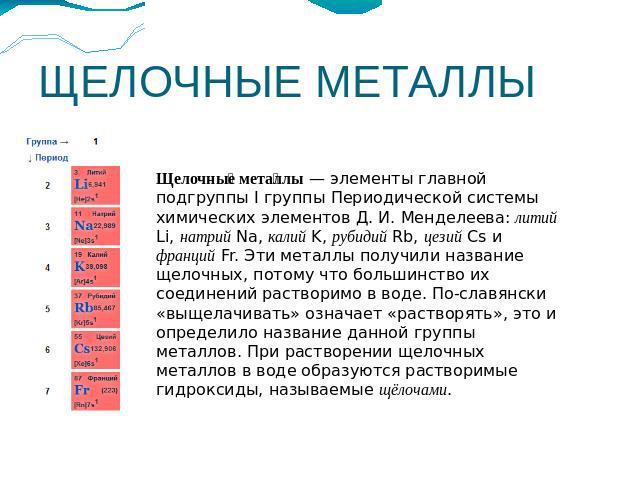 Презентация натрий и калий
