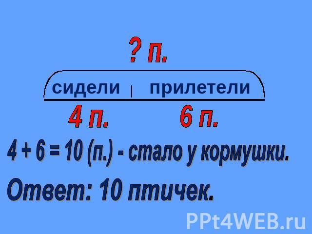 Презентация состав числа 10 1 класс