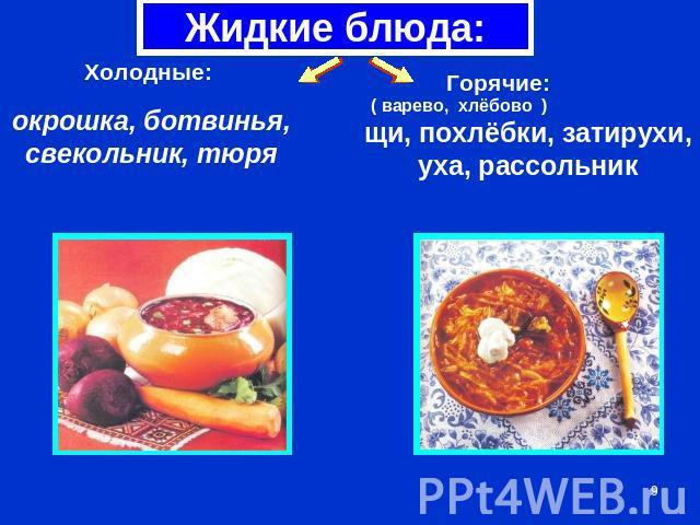 Рецепты блюд из жидкого теста