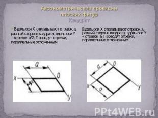 Презентация на тему аксонометрические проекции