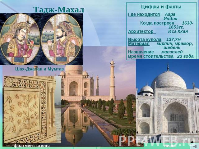 Презентация на тему:  тадж-махал тадж-маха301л - мавзолей- мечеть, находящийся в агре, индия, на берегу реки джамна