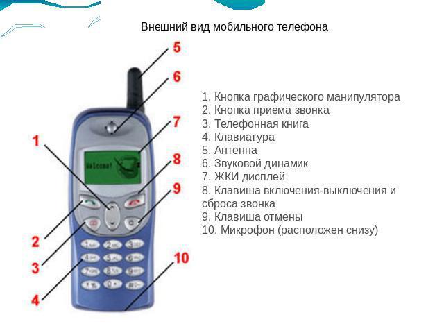 Чехол на телефон леново своими руками