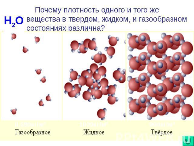 Почему разных веществ в природе во много раз больше чем видов атомов