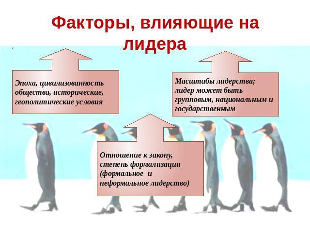 Факторы влияющие на становление личности