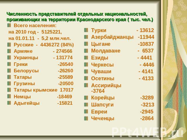 сколько армян в сочи можете обменять