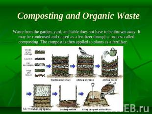 Composting and Organic Waste Waste from the garden, yard, and table does not hav