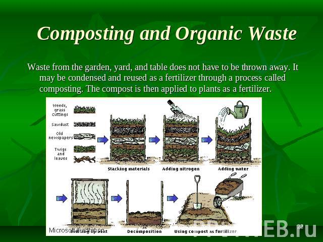 Composting and Organic Waste Waste from the garden, yard, and table does not have to be thrown away. It may be condensed and reused as a fertilizer through a process called composting. The compost is then applied to plants as a fertilizer.
