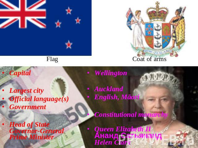 Capital Largest city Official language(s) Government Head of StateGovernor-GeneralPrime Minister Wellington Auckland English, Māori Constitutional monarchy Queen Elizabeth IIАнанд Сатьянанд Helen Clark