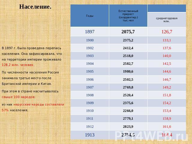 всего, где проживает более молодое население в россии качественное финское