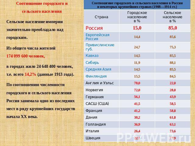 термобелья где проживает более молодое население в россии материал почти впитывает