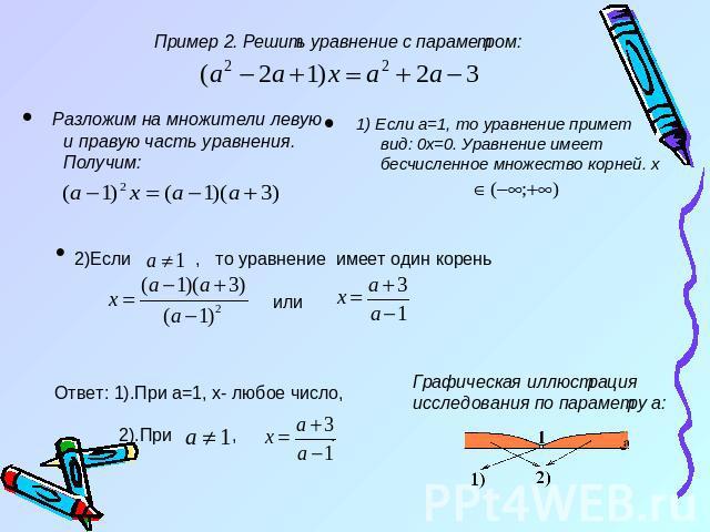 параметрами уравнении в знакомство первое с