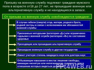 Перечень заболеваний, при которых ограничен... - на Medinfo.ru