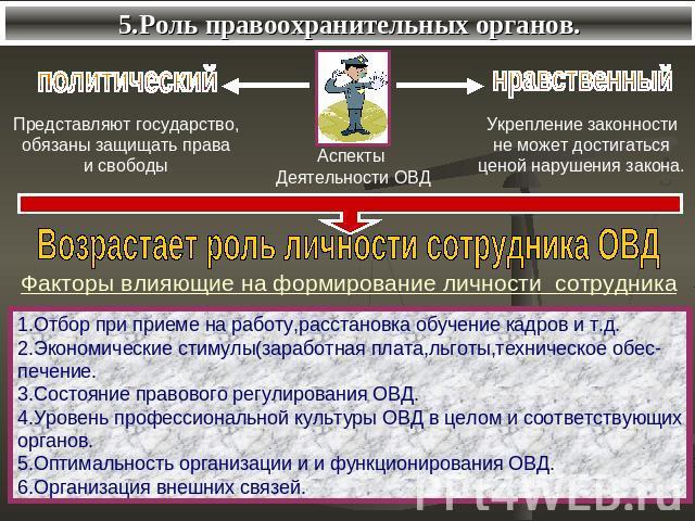 правовая работа как фактор законности в совершенствовании деятельности органов внутренних дел
