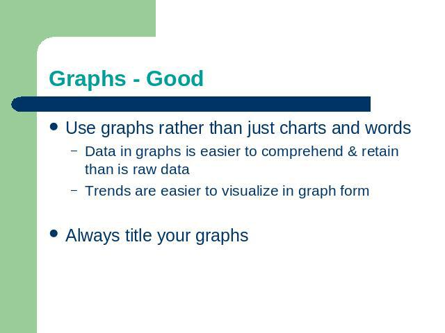 Graphs - Good Use graphs rather than just charts and wordsData in graphs is easier to comprehend & retain than is raw dataTrends are easier to visualize in graph formAlways title your graphs