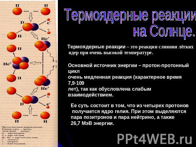 слой ядерные реакциий в звездах Николаевна