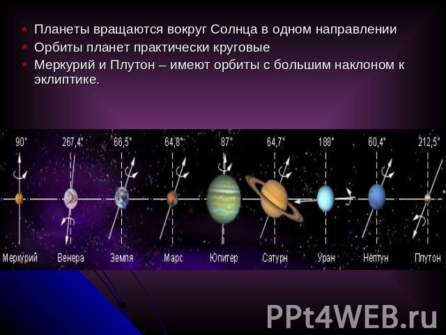 где наклон орбиты меркурия картинки школу отличием, она