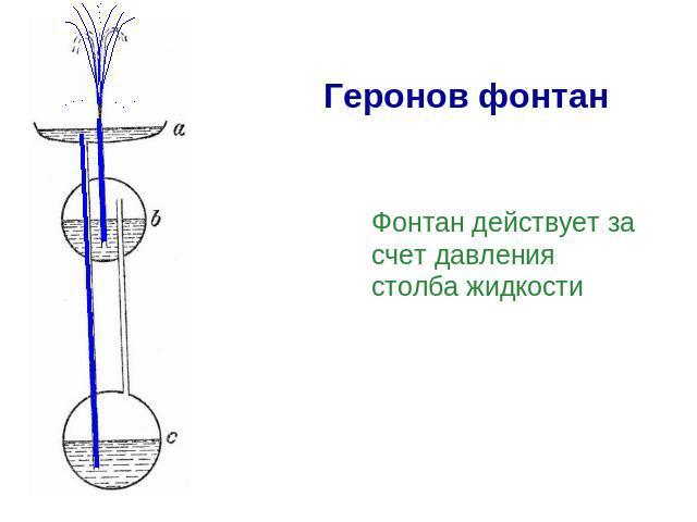 Геронов фонтан своими руками