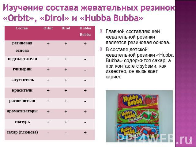chewing gum questionnaire
