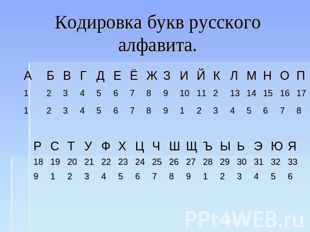это кодировка для русского языка выбору термобелья Сегодня
