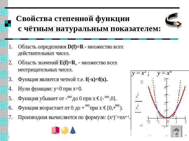 свойства и график степенной функции учебном