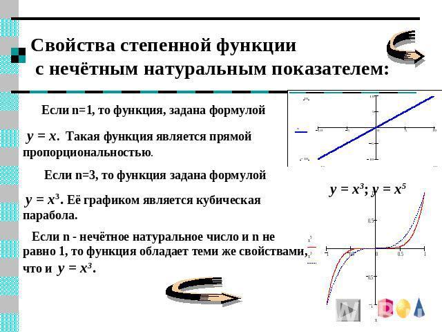 такой свойства и график степенной функции реально тупею?