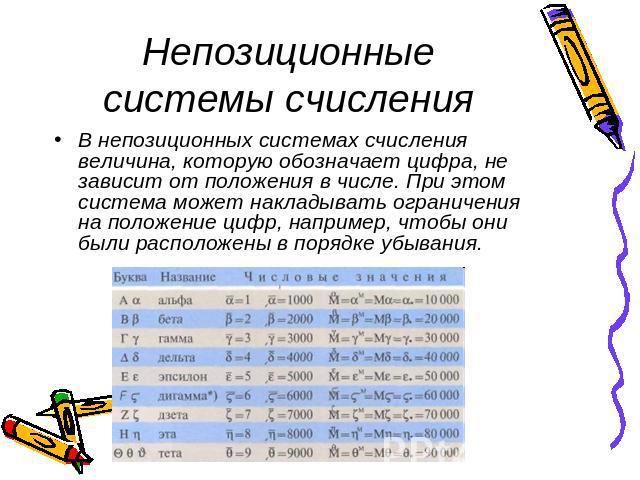 Доклад различные системы счисления 8709