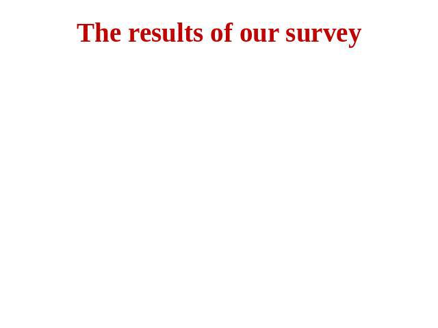 The results of our survey Have you seen films