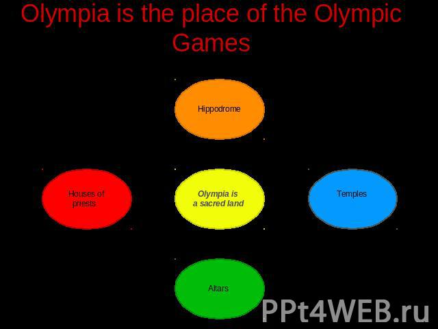 Olympia is the place of the Olympic Games