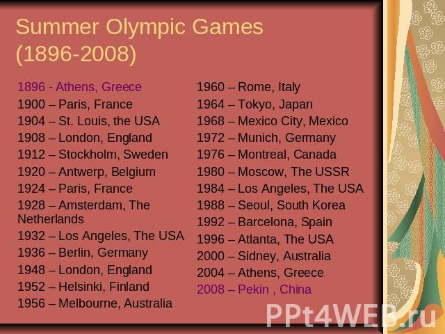 Summer Olympic Games(1896-2008)