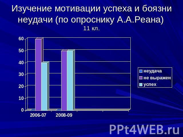 Педагогика - Учебник для вузов (Н. В. Бордовская, А.А.Реан ...
