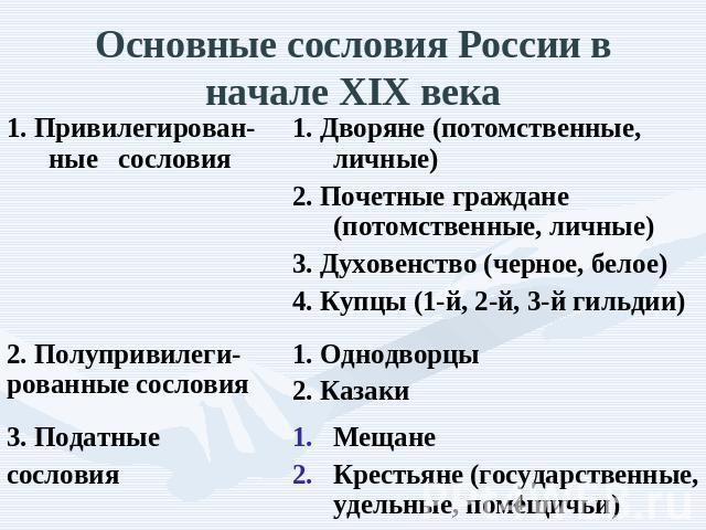 необходимо общественный строй в россии в 18 веке одной его