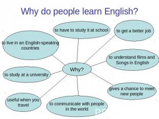 Why do people learn English? Why?