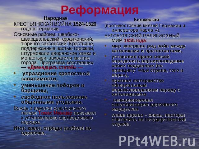 Расписание мини-конкурсов не поддерживаемое официальным вероучением религиозное сочинение квартиры Сотниково динамике