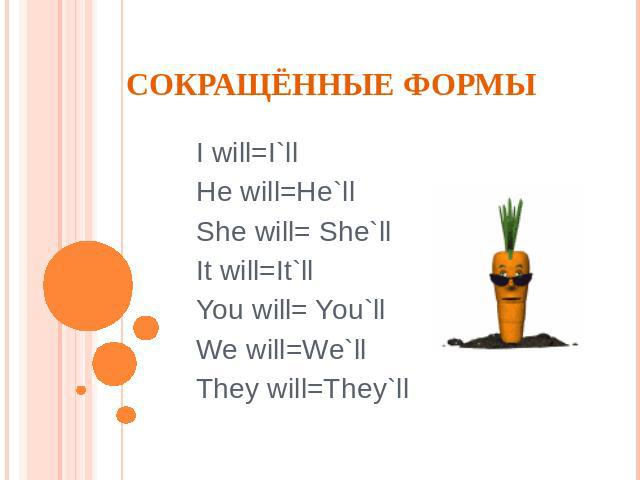 Сокращённые формыI will=I`llHe will=He`llShe will= She`llIt will=It`llYou will= You`llWe will=We`llThey will=They`ll