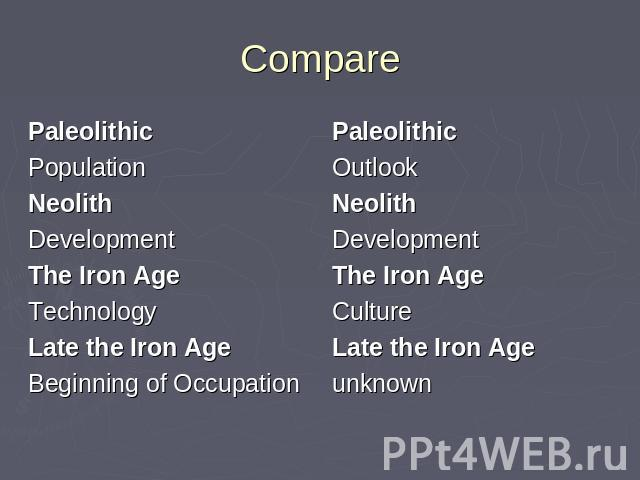 Compare PaleolithicPopulationNeolithDevelopmentThe Iron AgeTechnologyLate the Iron AgeBeginning of OccupationPaleolithicOutlookNeolithDevelopmentThe Iron AgeCultureLate the Iron Ageunknown