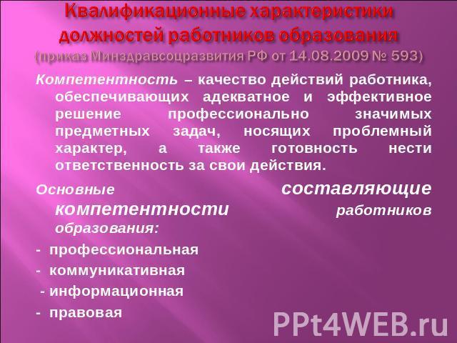 квалификационные группы должностей работников образования