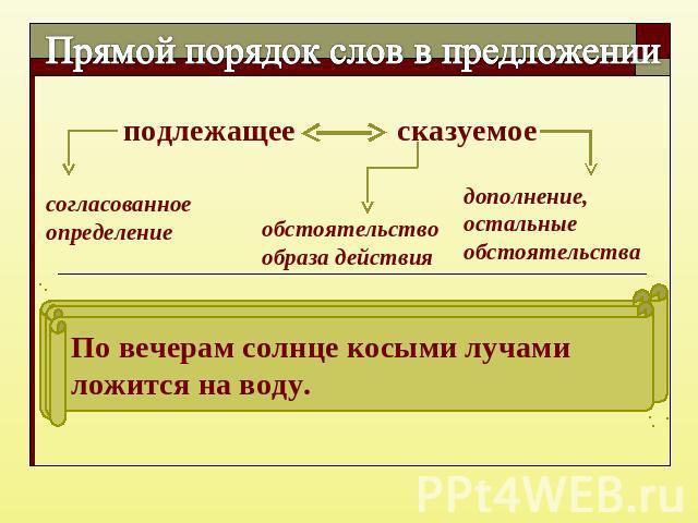 порядок слов синтаксическая функция в русском языке для разработки